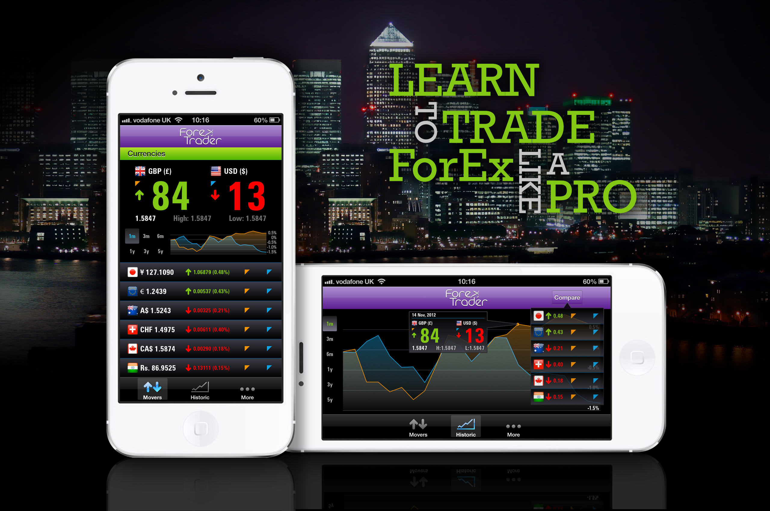 Forex mobile site